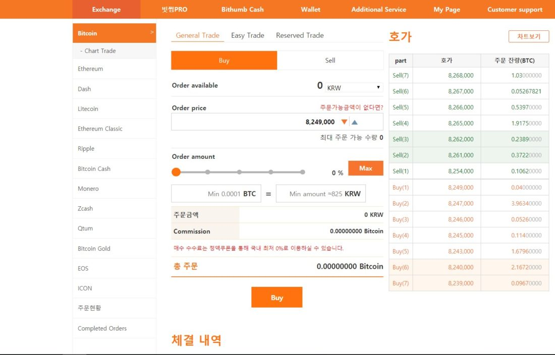 When Is Monero Traded On Bithumb Zcash For Wins Review