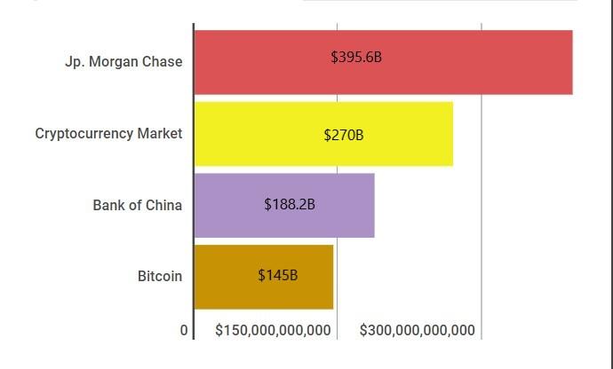 Here is Why Banks Hate Cryptocurrencies - 10 Top Cryptobrokers