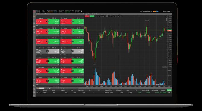 kadocapital trading platform
